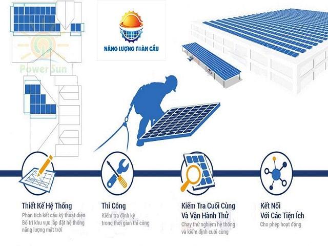 Thiết kế lắp đặt điện năng lượng mặt trời
